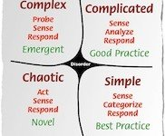 Cynefin_framework_Feb_2011 voor web