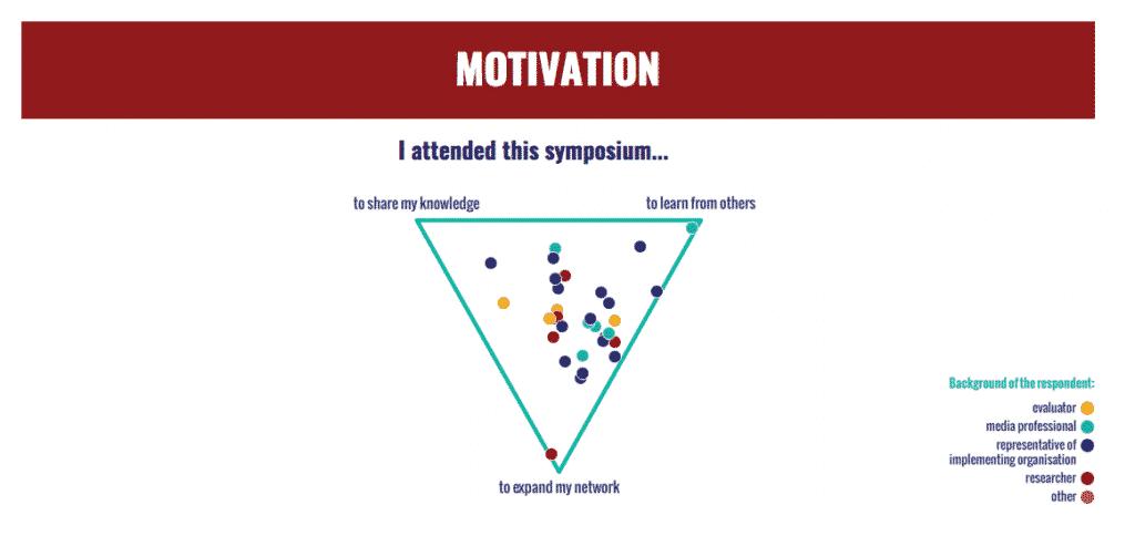 Still from Sprockler FoME Evaluation