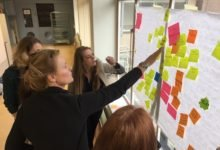 Agile-communicatie_perspectivity