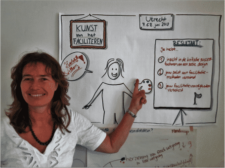 blog-art-of-facilitation